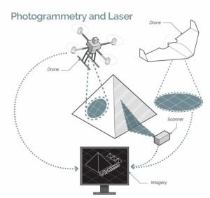 droni-piramidi2